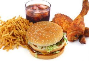 Quello che non si può mangiare per la perdita di peso? Una corretta alimentazione per la perdita di peso
