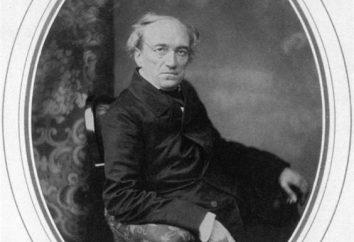 F. I. Tiutczew: portrety kreatywnej osoby