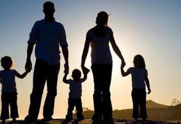 Recursos familia – ¿qué es? Ejemplos de especies