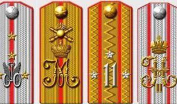 """oficiales subalternos en Rusia: el título, los títulos. Quiénes son los """"hijos de los oficiales superiores""""?"""