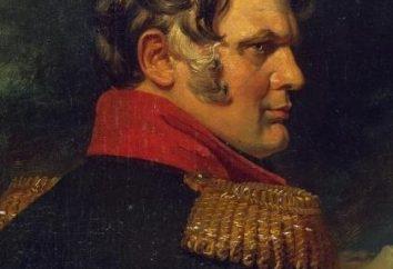 Sapevo generali Yermolov ceceni