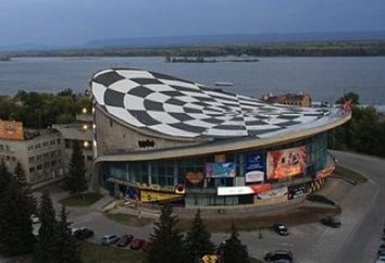 State Circus, Samara: prezentacja, plakat, adres