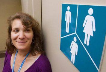 Transgénero – ¿qué es? Transexual – ¿quién es este? Identidad de género