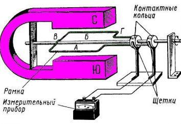 Schema, caratteristiche, principio di funzionamento e dispositivo del generatore di corrente diretta