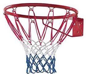 Basketballkorb: was es sein sollte