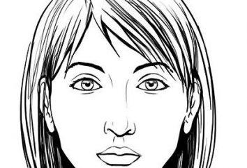 Jak narysować ołówkiem Kobieta w etapach?