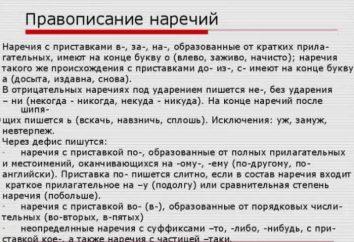 Fuso e le console di scrittura separati nei dialetti: le regole, esempi