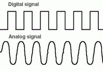 Cyfrowy sygnał – jakość, niezawodność, bezpieczeństwo