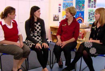 Co może być interesy zawodowe nauczyciela przedszkola?