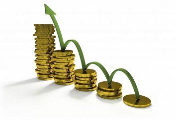Planowanie finansowe: porządek organizacji i działalności przedsiębiorstwa