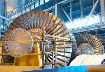 Turbinenöle: Eigenschaften und Verwendung der Klassifikation