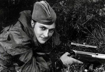 Lyudmila Pavlyuchenko – um franco-atirador. Biografia. Herói da União Soviética. Grande Guerra Patriótica