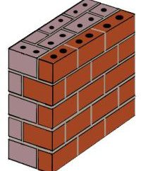 El espesor de la pared. El espesor mínimo de la pared de ladrillos o bloques