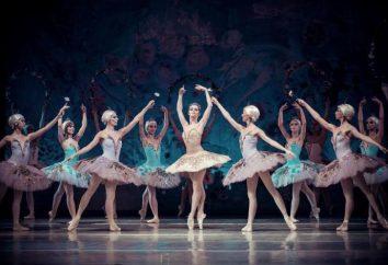 Kijów teatry: lista, opis najbardziej znanym z nich