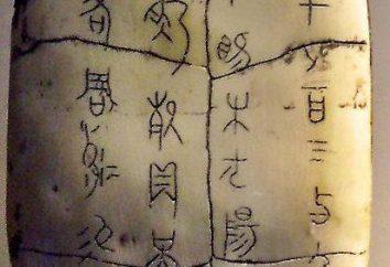 Cai Lun. L'histoire de l'apparition de papier
