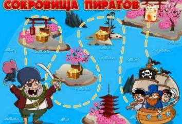 """Details darüber, wie eine Ebene """"Piratenschatz"""" abzuschließen – 1066"""