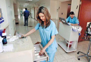 Obowiązki pielęgniarek w szpitalach