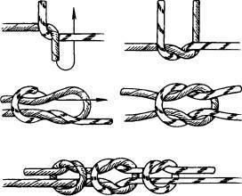 Rope knots: esquema de nome