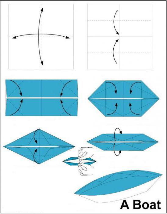 Origami Boat Une Facon Simple De