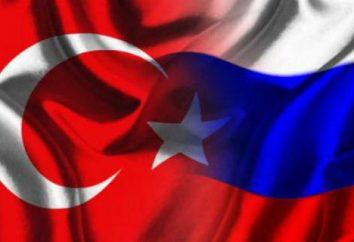 O que as empresas de construção turcas continuará a trabalhar na Rússia?