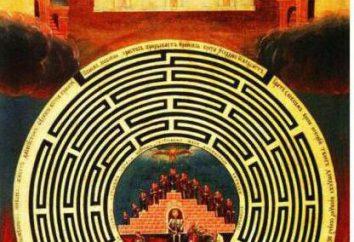 Labyrinthe – qu'est-ce? sens