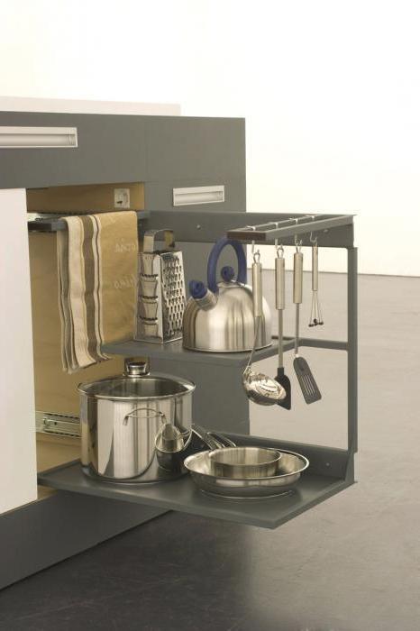 Projektowanie Kuchni 55 Metrów Kwadratowych M Opcje