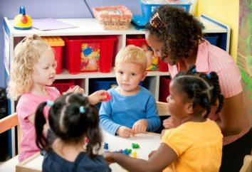 Zintegrowana działalność w drugim najmłodszej grupy w matematyce, rozwój mowy
