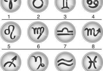 Zodiac Symbole und mythologische Wurzeln der Symbolik
