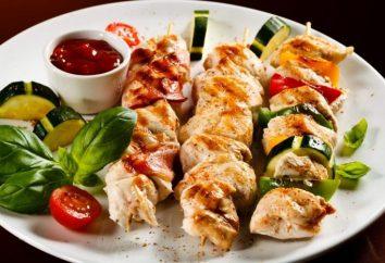 Kebab de frango: Receita Stalik Khankishiyeva
