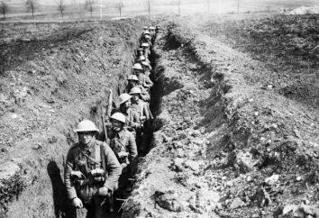 guerra de trincheiras – o que é isso? Descrição e causas da guerra de trincheira