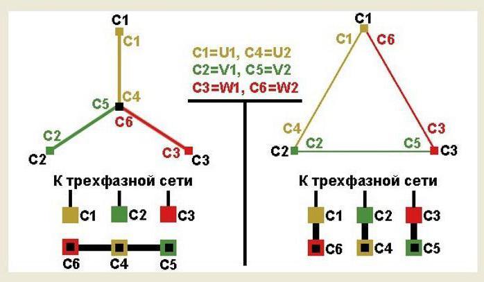 Schema Elettrico Trifase : Trifase calcolo dello schema elettrico di alimentazione