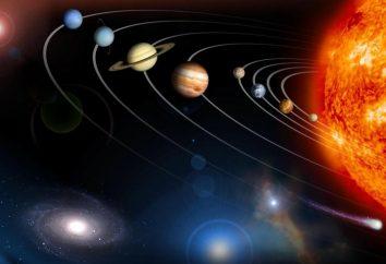 Najbliższa Słońcu planeta: opis i charakterystyka