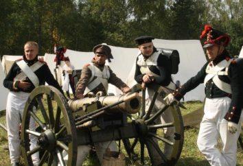 """artiglieria russa da artiglieri di Pietro a """"Iskander"""""""