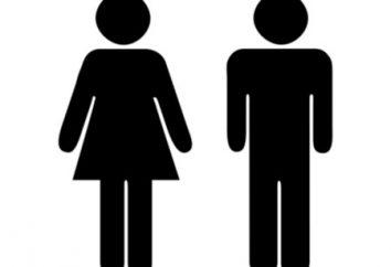 Pourquoi avez-vous besoin d'un homme dans la vie d'une femme?