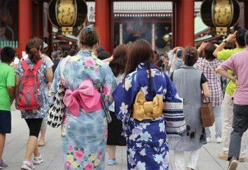 Japan Industrie: Gewerbe und Entwicklung