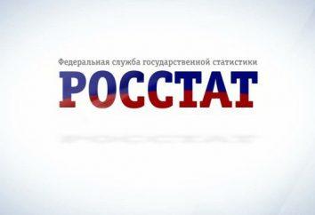 Note régions russes en termes de vie et de l'attractivité des investissements