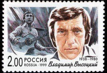Vysotskys Kreativität. Vladimir Vysotsky: eine kurze Biographie