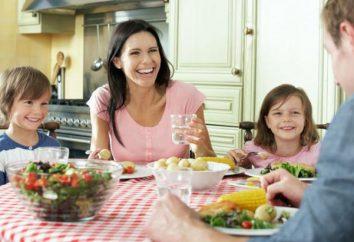 Decoración de la cocina por sus propias manos: fotos y las mejores ideas