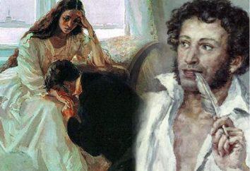 """""""inutili People"""" in letteratura. Il tema dell """""""" uomo superfluo"""" nella letteratura russa"""