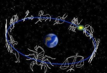 Widder Horoskop Von welchem beginnt Datum?