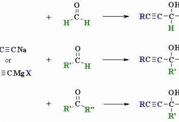 Aldeidi e chetoni. Le proprietà e sintesi di composti carbonilici
