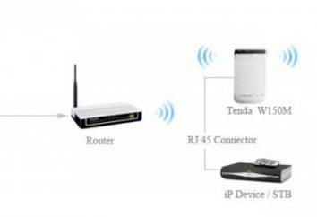 Selecionar e instalar WiFi-router. Configurá-lo e teste funcional