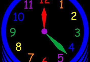 O desenvolvimento do pensamento e enigmas sobre o relógio