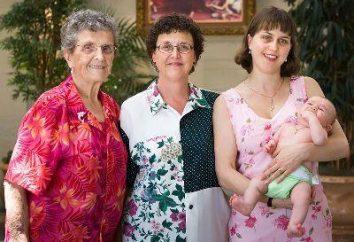 Nowa rodzina po ślubie: Sister– kto to jest?