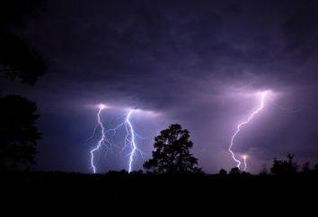 Was ist ein Gewitter? Gefahrenhinweise und Vorsichtsmaßnahmen