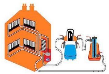 Pressurisation du système de chauffage. Acte de sertissage du système de chauffage