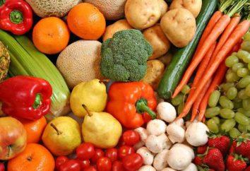 Klasyfikacja warzywa i owoce – programu i funkcji