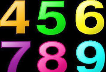 A medida que los números son llamados, que utilizamos en el mundo moderno