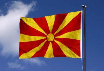 République d'attractions Macédoine, la description et des faits intéressants
