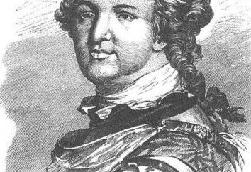 Grigory Potemkin: biografia e fatos interessantes da vida